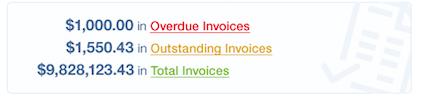 inDinero invoices dashboard