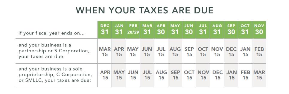 Tax deadline calendar helps small businesses avoid tax penalties