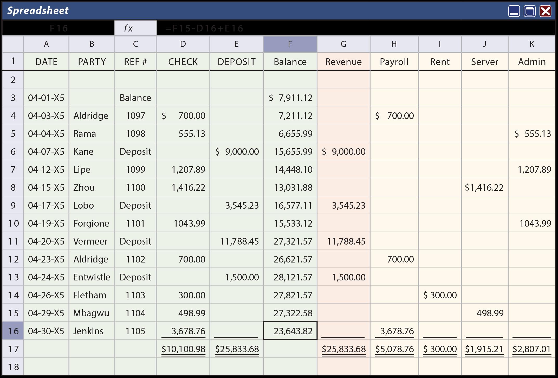 Cash method example